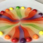 Skittles Science Experiment for Kids