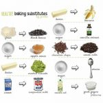 A Complete Cooking Ingredient Substitution List