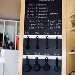21 Inspiring Ways To Use Chalkboard Paint On a Kitchen